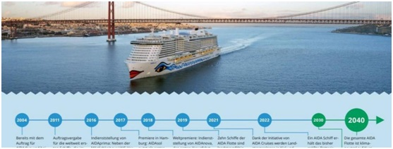 AIDA Cruises strives for emission neutral cruising by 2040