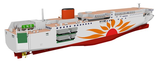 MOL's LNG powered ferries receive transition loan