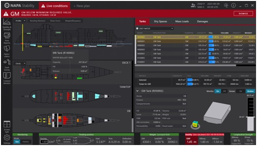 New stability software for passenger vessels